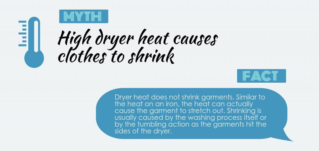 High dryer heat